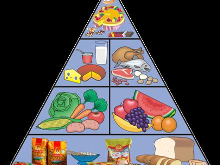 dbef88fe5157 Как питаться правильно и заказать обед