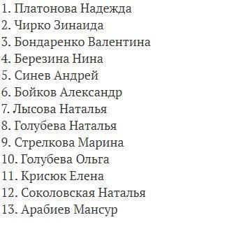 Опубликованы имена и фамилии погибших в ДТП с маршруткой под Тверью