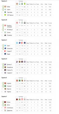 Лига европы турнирная таблица в группах 2019 [PUNIQRANDLINE-(au-dating-names.txt) 26