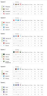 Лига европы турнирная таблица в группах 2019 [PUNIQRANDLINE-(au-dating-names.txt) 23