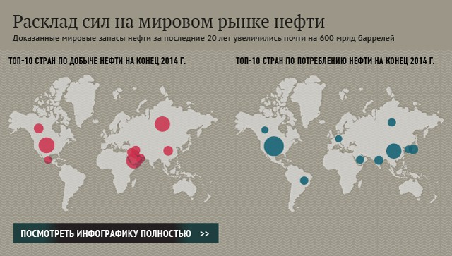 """Принц Саудовской Аравии """"предсказал"""" уход России и Китая с рынка нефти"""