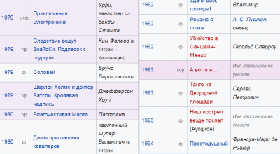 Фильмография Николая Караченцева