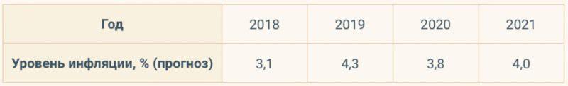 На 1000 рублей повысят пенсию в России всем неработающим пенсионерам с 1 января 2019 года