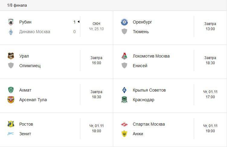 Сетка Кубка России по футболу 2018-2019: 1/8 жеребьевка, пары, расписание, когда матчи, РПЛ таблица, Кубок России таблца