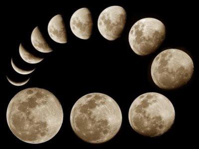 Составлен лунный календарь на ноябрь