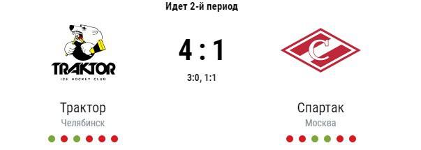 Трактор — Спартак: Результат матча КХЛ 30.10.2018