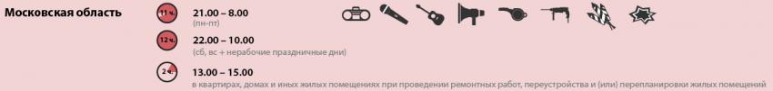 Закон о тишине в Москве и области с 1 января 2018: официальный текст, штрафы, время