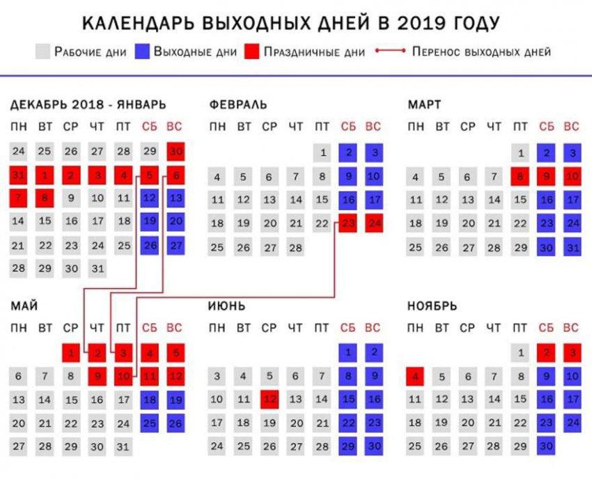 Выходные в 2019 году: как отдыхаем, выходные и праздничные дни в 2019 году