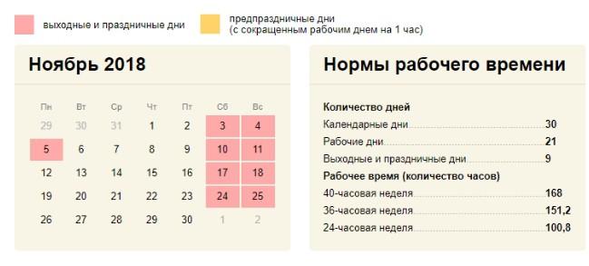Сколько отдыхаем в ноябре 2018: выходные дни на праздник 4 ноября в России