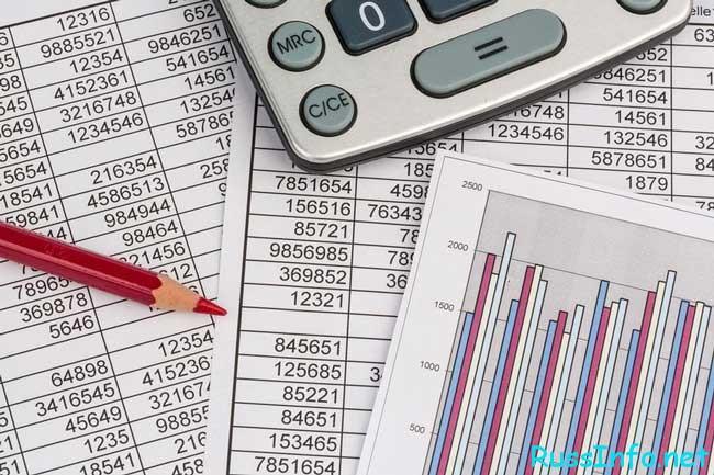 Новый общероссийский классификатор основных фондов в 2019 году