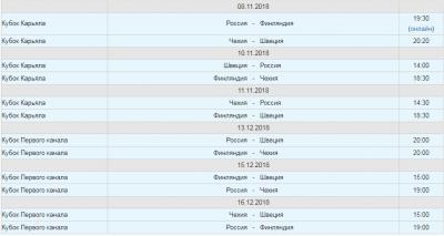 С 8 по 11 ноября в Хельсинки пройдет первый этап Евротура-2018/2019 - Кубок Карьяла