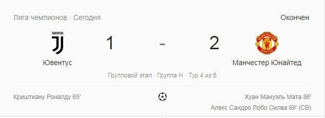 Ювентус — Манчестер Юнайтед. Лига чемпионов, результат матча 7 ноября
