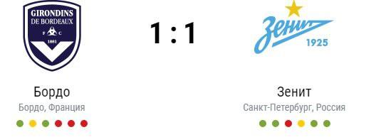 Бордо — Зенит. Лига Европы. Результат матча 1:1