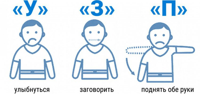Первые признаки инсульта: что делать в ожидании скорой помощи