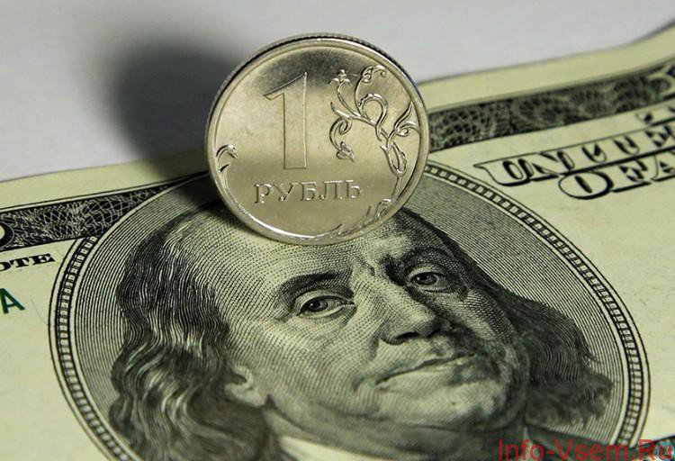 Курс доллара на сегодня 13 декабря 2018 года: прогноз курса доллара