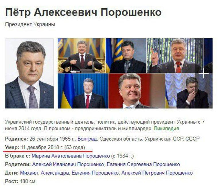 По мнению Яндекса Порошенко уже 3 дня как мертв