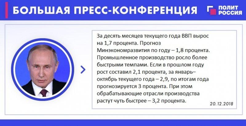«Лидер, знающий какую политику он проводит»: политолог озвучил итоги пресс-конференции Путина