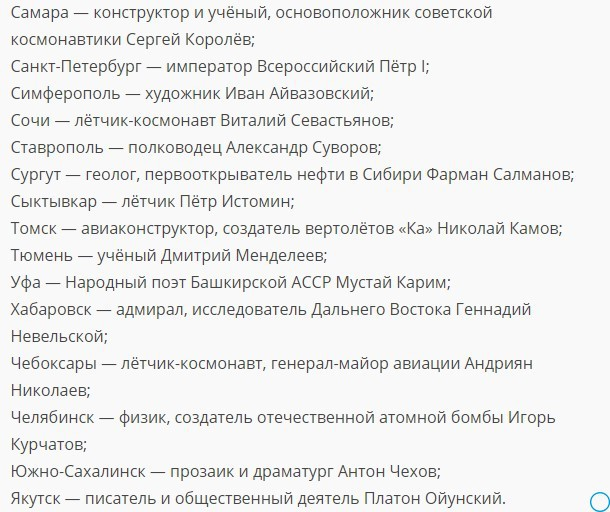Конкурс Великие имена России: итоги 2 этапа голосования, полный список аэропортов России с новыми названиями