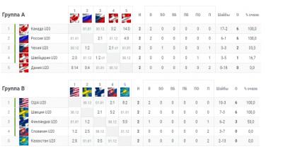 Чм по футболу 2019 отборочный турнир турнирная таблица [PUNIQRANDLINE-(au-dating-names.txt) 50