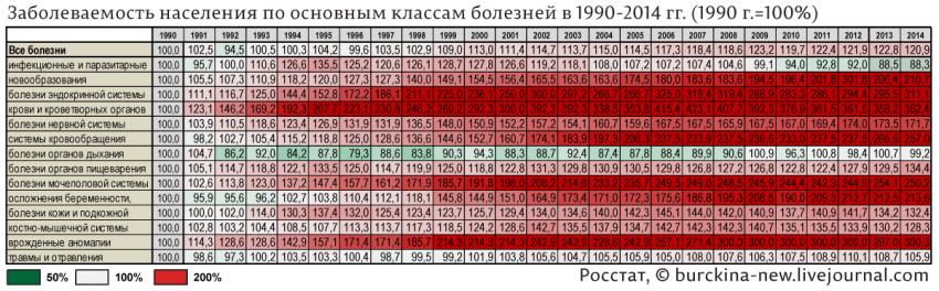 Спекуляция бесполезными лекарствами в России
