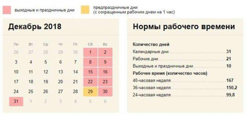 Выходные дни в декабре 2018: 12 декабря выходной или нет