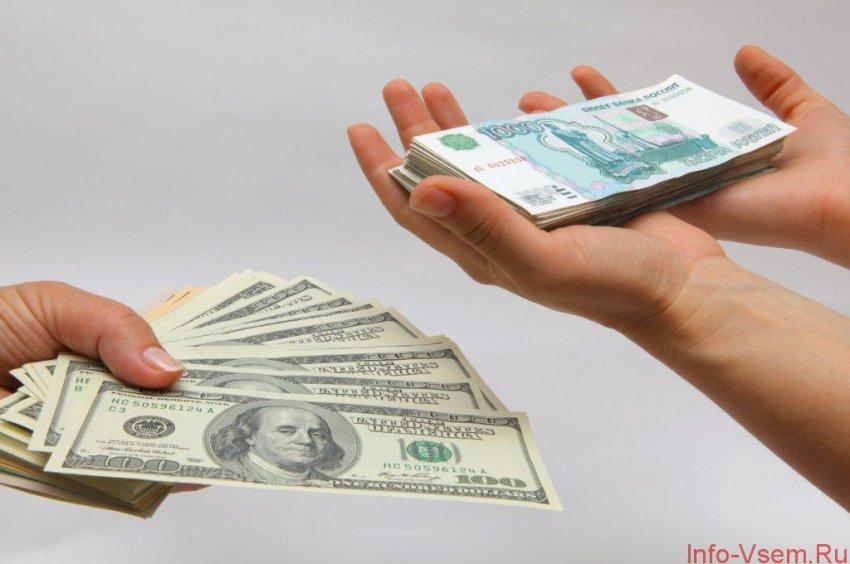 Официальный курс доллара на сегодня 12.12.2018 года: ЦБ РФ