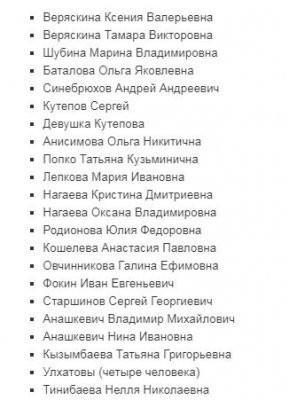 Опубликован список погибших в Магнитогорске
