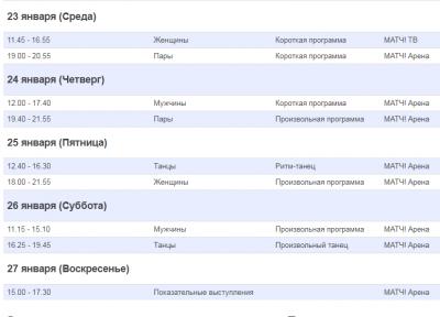 Названы участники чемпионата Европы по фигурному катанию в Минске