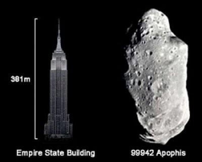 Астероид Апофис приближается к Земле - видео