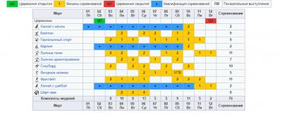Универсиада в Красноярске 2019: расписание соревнований