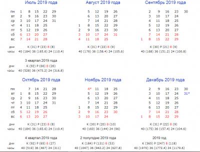 В 2019 году россияне будут отдыхать 28 дней