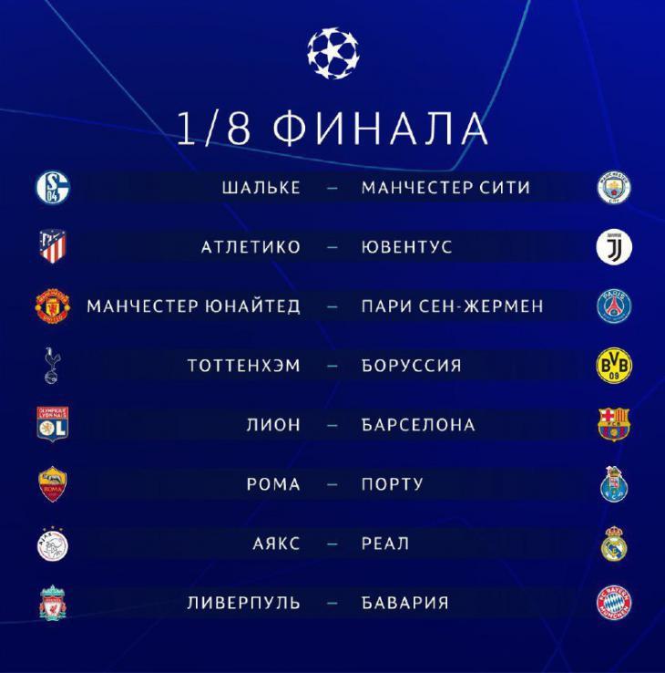 Лига чемпионов: расписание матчей 1/8 финала плей-офф 2018-2019