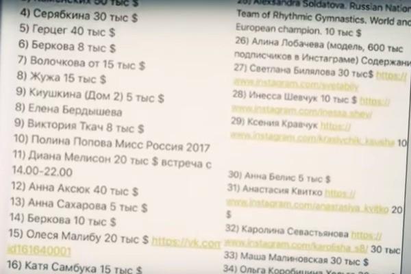 Ольгу Серябкину подозревают в оказании эскорт-услуг
