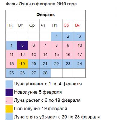 Астрологи составили лунный календарь для садоводов и огородников