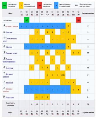 Универсиада 2019 в Красноярске: расписание игр на сегодня, результаты
