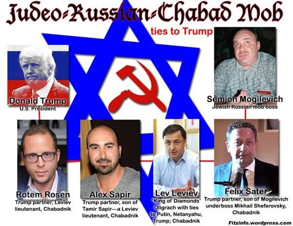 Хабад пытается бесшумно завоевать российскую власть
