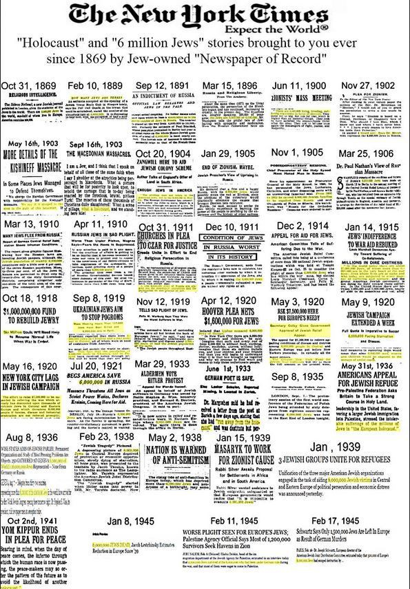 Подмена приговора Нюрнбергского трибунала о 6.млн погибших евреях