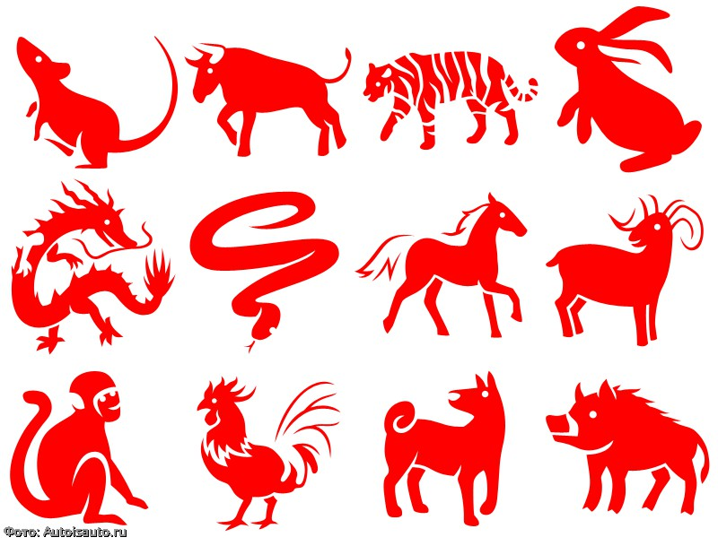 Китайский гороскоп на 1 июля 2019