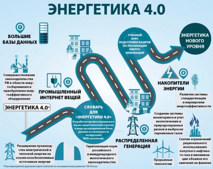 В Санкт-Петербурге стартовала международная конференция «Энергетика 4.0: инновации в энергетике и ТЭК»