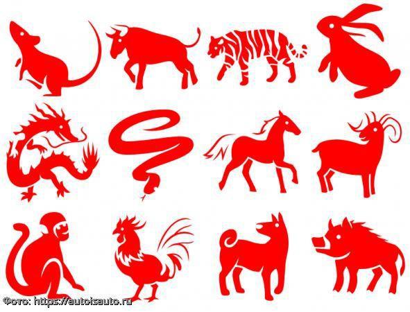 Китайский гороскоп на 7 июля 2019