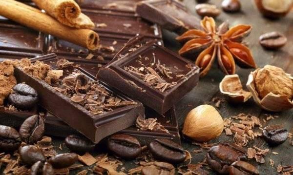 Когда отмечают вкусный праздник День шоколада в 2019 году