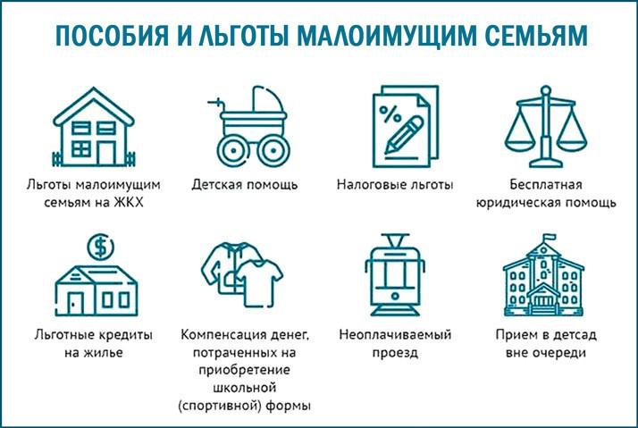 Какие выплаты могут получить малоимущие семьи в 2019 году