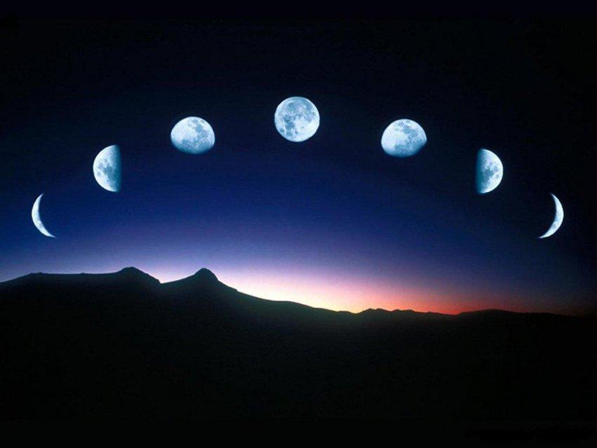 Лунное затмение в июле 2019 года