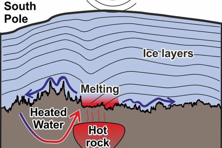 Под Антарктидой обнаружен мощный источник радиации