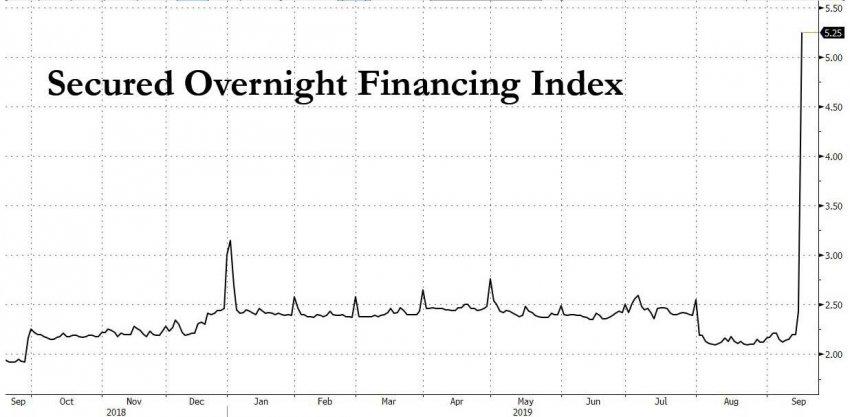 Бен Фулфорд: Аномалии на финансовых рынках вызовут цунами