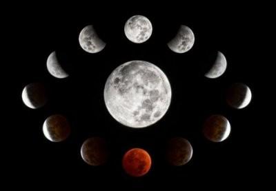 Полнолуние 10 января 2020: астрологи выяснили, как предостеречь себя от неприятностей