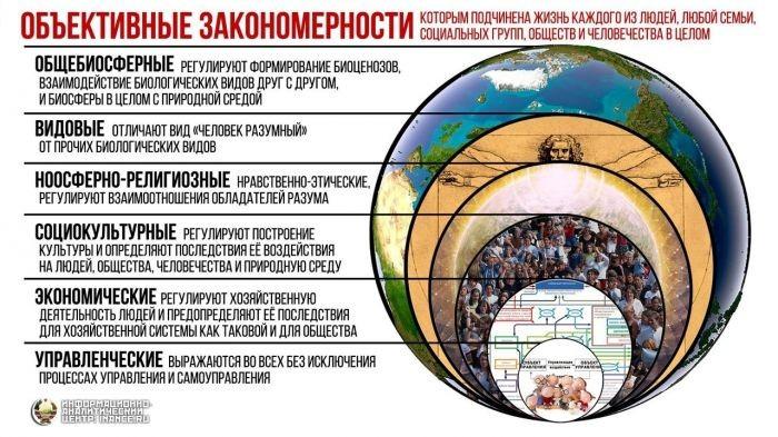 Пророчества как способ управления судьбой цивилизации