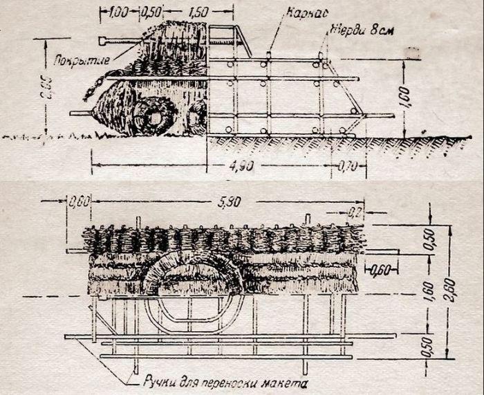 Маскировочные комплексы советских танкистов
