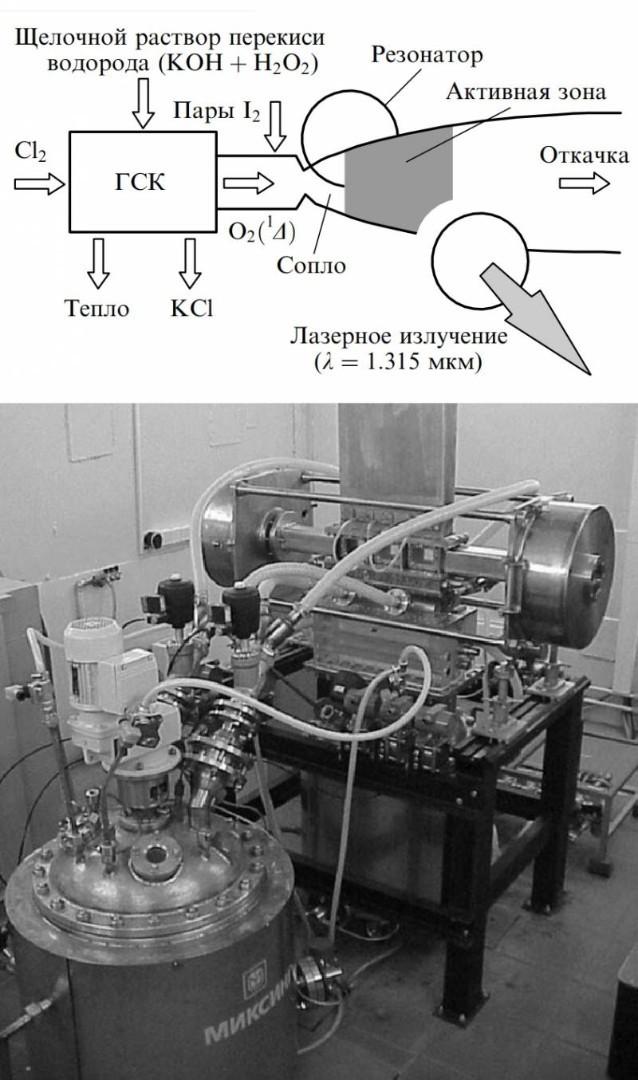 БЛК «Пересвет»: как устроен российский лазерный меч?