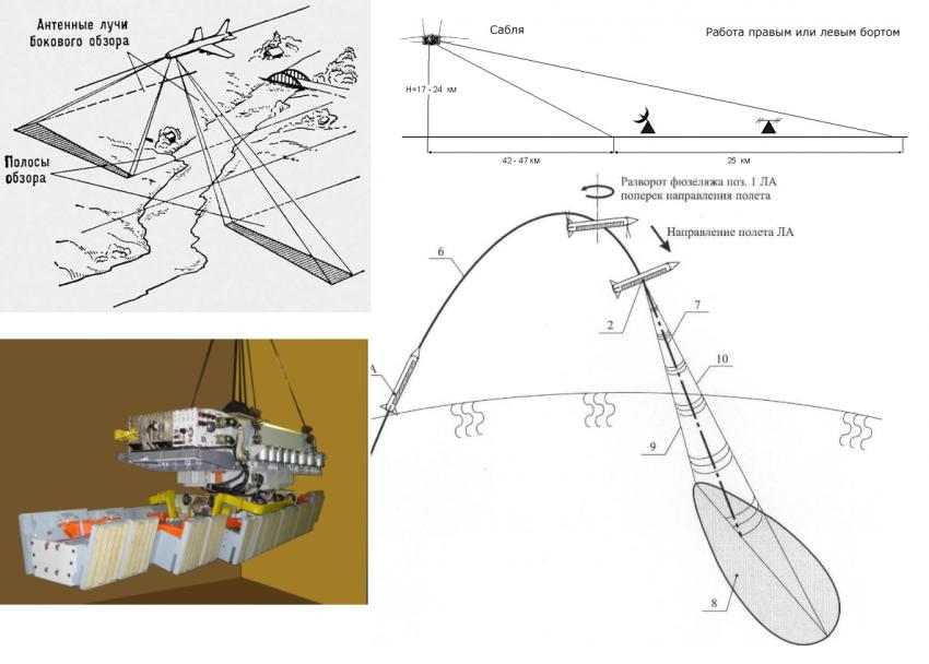 Победа над плазмой — новый метод для связи с космическим аппаратом